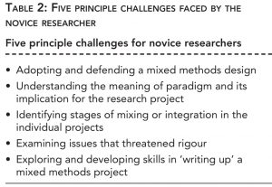 challenges-mixed-methods
