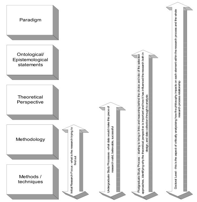 methodological pluralism Methodological pluralism page history last edited by dmitry sokolov 2 years, 2 months ago it also demonstrates the value of methodological pluralism in my view, no single set of methods yet.